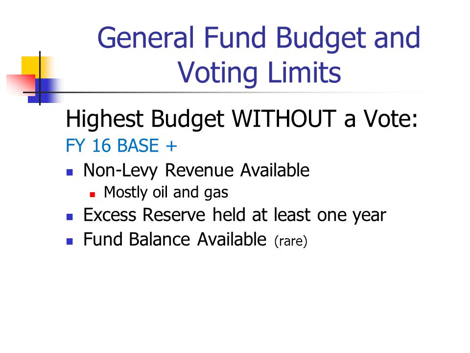 General Fund Budget and Voting Limits Highest Budget WITHOUT a Vote: FY 16 BASE + Non-Levy Revenue Available Mostly oil and gas Excess Reserve held at least one year Fund Balance Available (rare)
