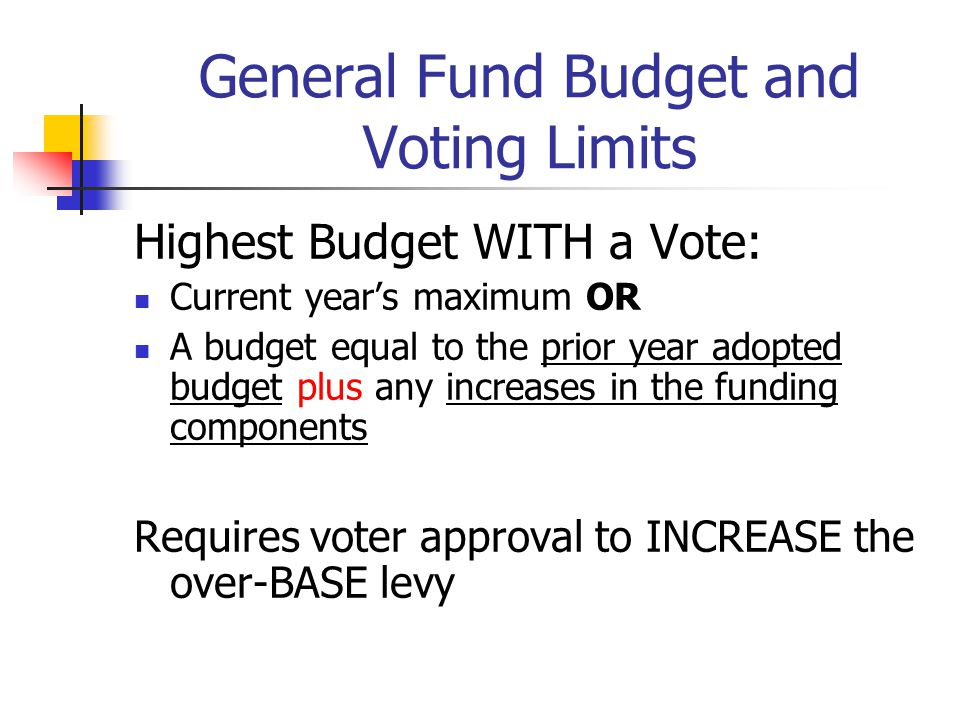 General Fund Budget and Voting Limits Highest Budget WITH a Vote: Current year's maximum OR A budget equal to the prior year adopted budget plus any increases in the funding components Requires voter approval to INCREASE the over-BASE levy