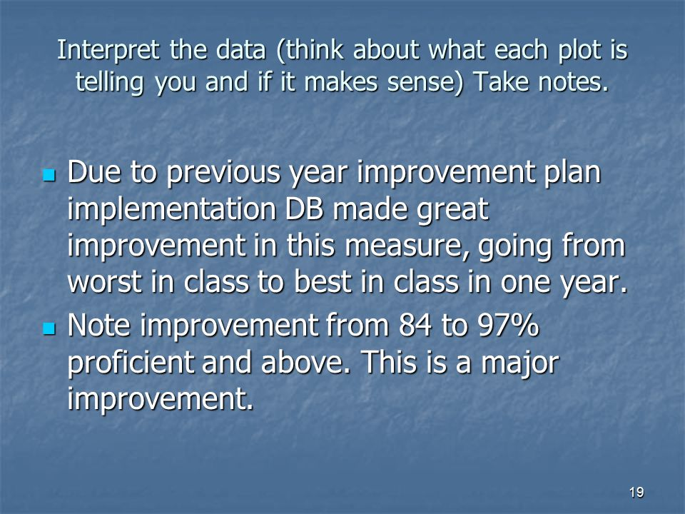 19 Interpret the data (think about what each plot is telling you and if it makes sense) Take notes. Due to previous year improvement plan implementati