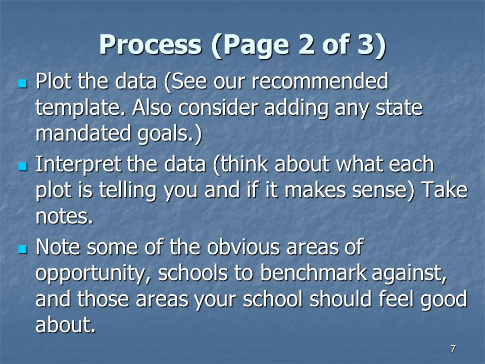 7 Process (Page 2 of 3) Plot the data (See our recommended template. Also consider adding any state mandated goals.) Plot the data (See our recommende