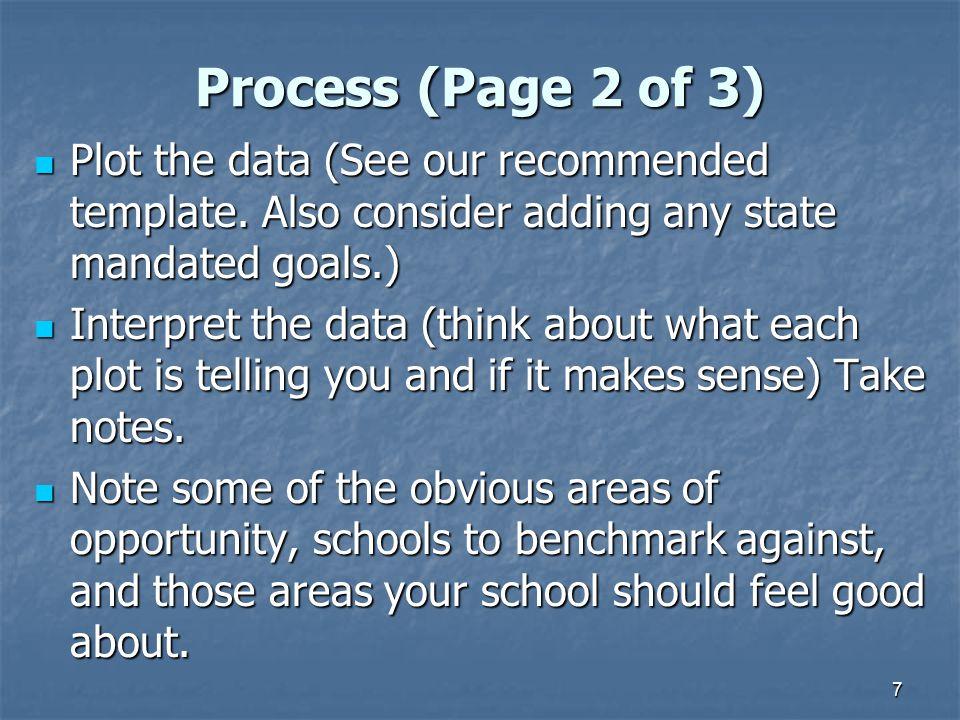 38 Success Stories Elementary Elementary Math Math Writing Writing High School High School Gateways Gateways English to Best in Class English to Best in Class