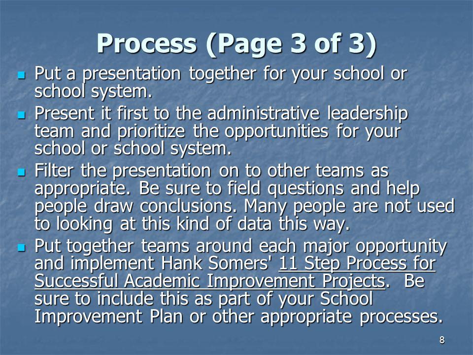 39 11 Step Improvement Process Five Key Sections Start Start Analyze Analyze Plan Plan Implement Implement Improve Improve