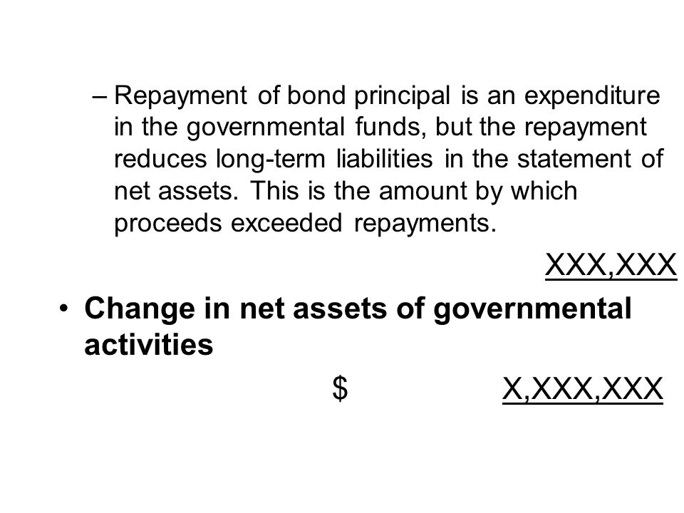 –Repayment of bond principal is an expenditure in the governmental funds, but the repayment reduces long-term liabilities in the statement of net assets.