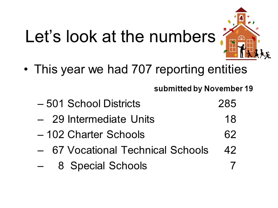 Let's look at the numbers This year we had 707 reporting entities submitted by November 19 –501 School Districts285 – 29 Intermediate Units 18 –102 Charter Schools 62 – 67 Vocational Technical Schools 42 – 8 Special Schools 7