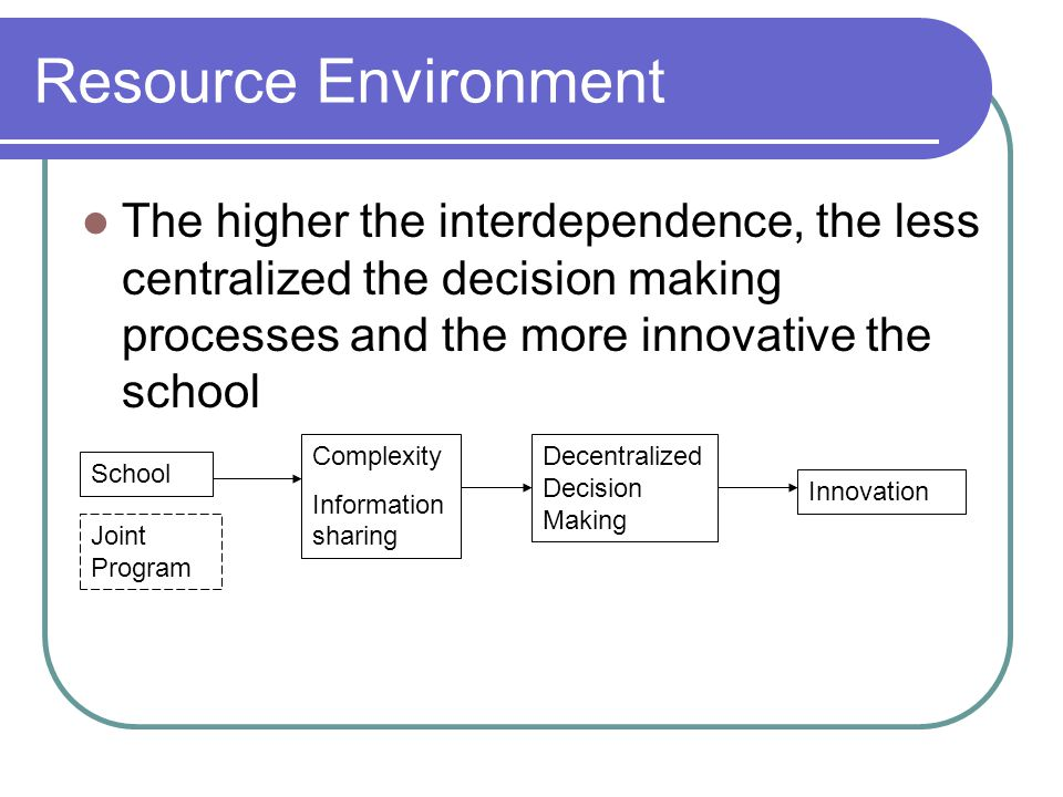 Resource Environment The higher the interdependence, the less centralized the decision making processes and the more innovative the school School Joint Program Decentralized Decision Making Innovation Complexity Information sharing