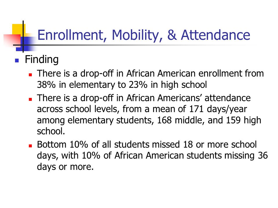 Enrollment, Mobility, & Attendance Finding There is a drop-off in African American enrollment from 38% in elementary to 23% in high school There is a drop-off in African Americans' attendance across school levels, from a mean of 171 days/year among elementary students, 168 middle, and 159 high school.