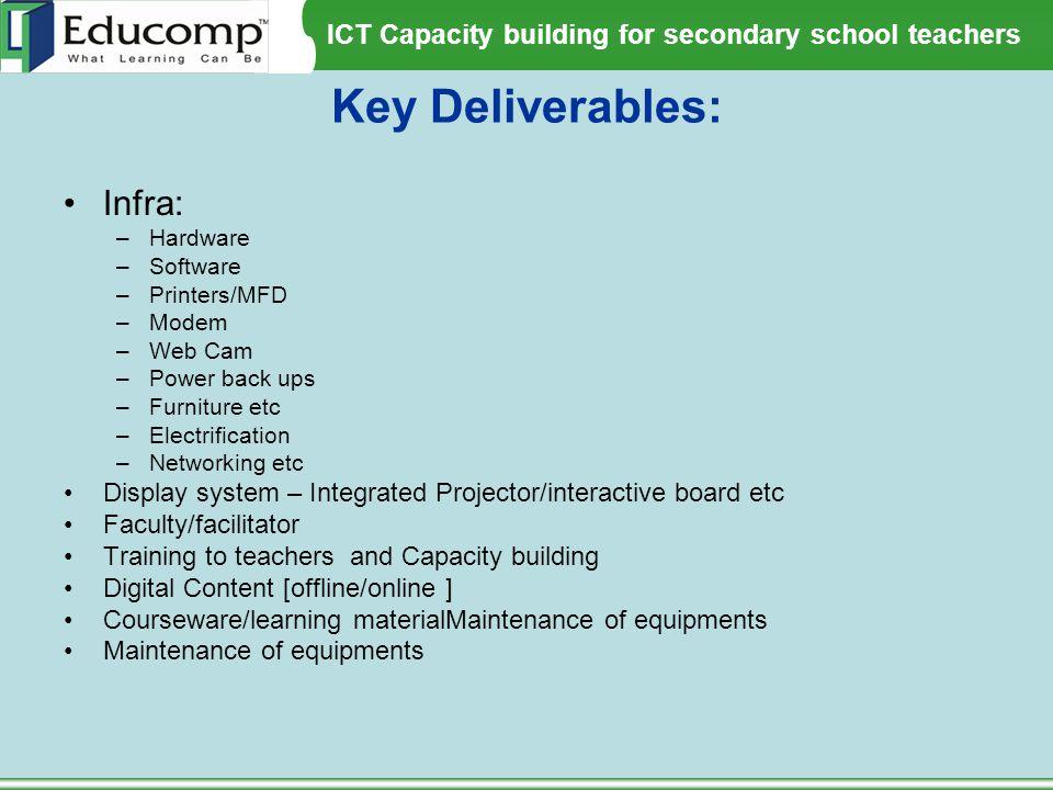 ICT Capacity building for secondary school teachers Key Deliverables: Infra: –Hardware –Software –Printers/MFD –Modem –Web Cam –Power back ups –Furnit
