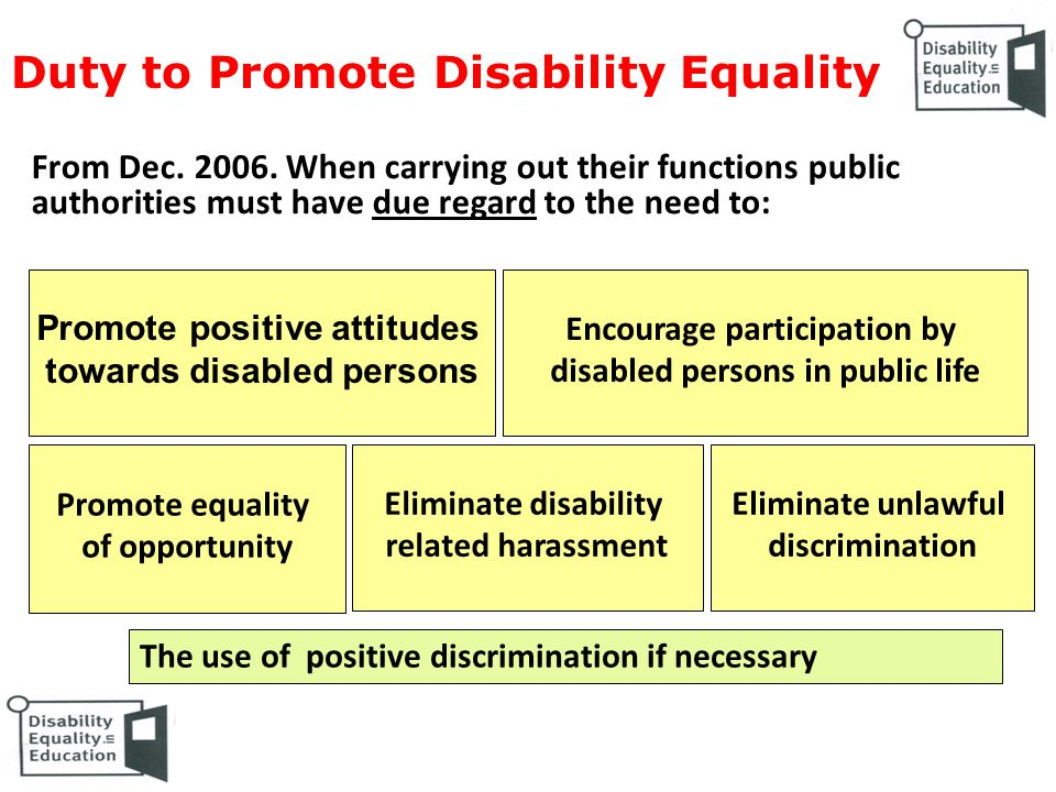 Guiding Principles Disability Equality Duty 1.Proportionality- balance other needs and factors 2.Effectiveness-it works 3.Involvement- local disabled people, staff and disabled pupils 4.Transparency- process can and expenditure be easily tracked 5.Social Model of Disability thinking to ethos and all policies, practices and procedures…