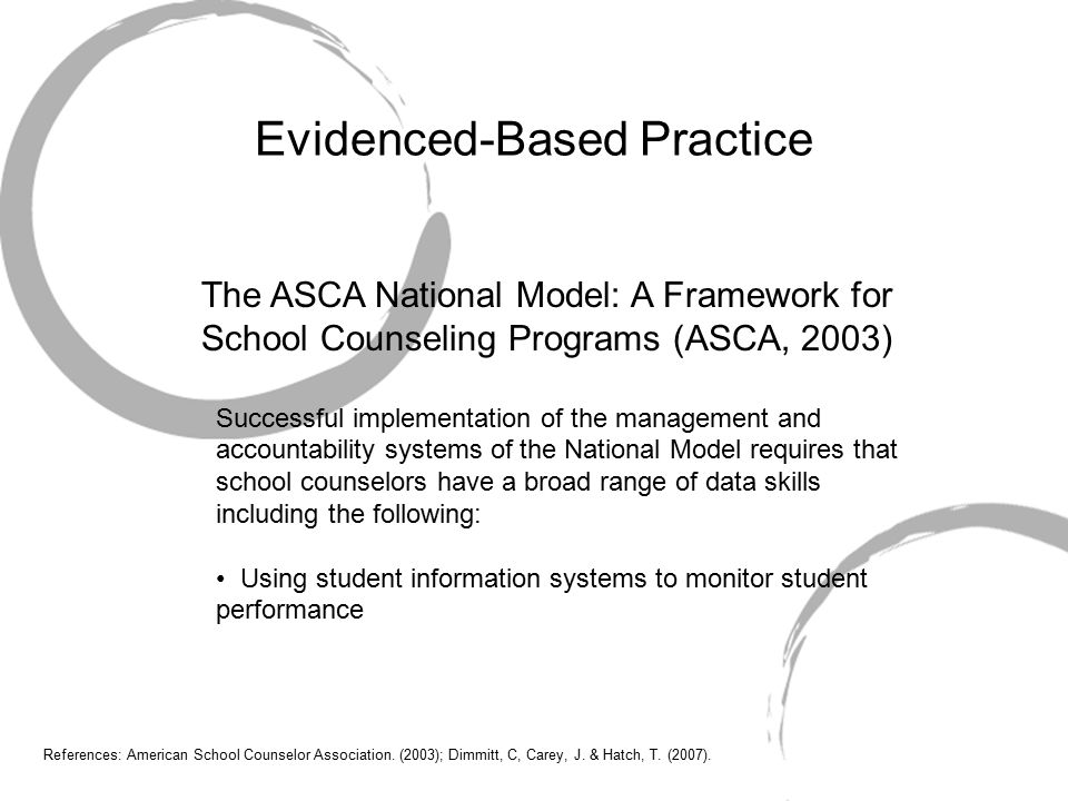 Evidenced-Based Practice The ASCA National Model: A Framework for School Counseling Programs (ASCA, 2003) Successful implementation of the management and accountability systems of the National Model requires that school counselors have a broad range of data skills including the following: Using student information systems to monitor student performance References: American School Counselor Association.
