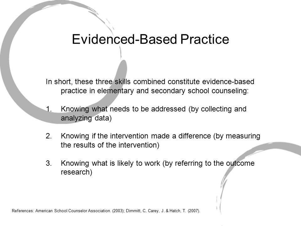 Evidenced-Based Practice In short, these three skills combined constitute evidence-based practice in elementary and secondary school counseling: 1.Knowing what needs to be addressed (by collecting and analyzing data) 2.Knowing if the intervention made a difference (by measuring the results of the intervention) 3.Knowing what is likely to work (by referring to the outcome research) References: American School Counselor Association.