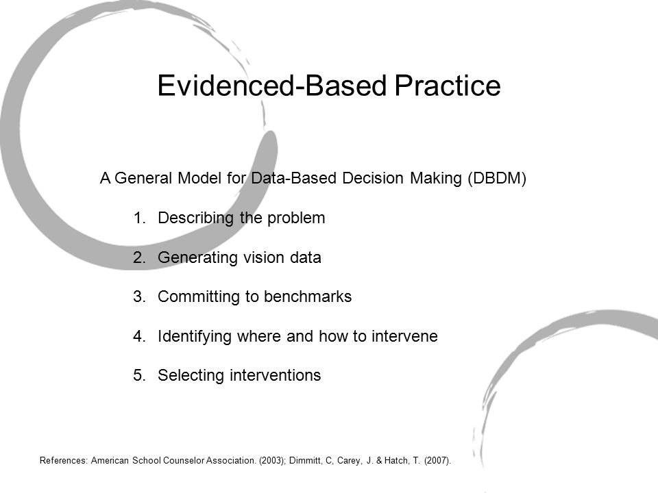 Evidenced-Based Practice A General Model for Data-Based Decision Making (DBDM) 1.Describing the problem 2.Generating vision data 3.Committing to benchmarks 4.Identifying where and how to intervene 5.Selecting interventions References: American School Counselor Association.