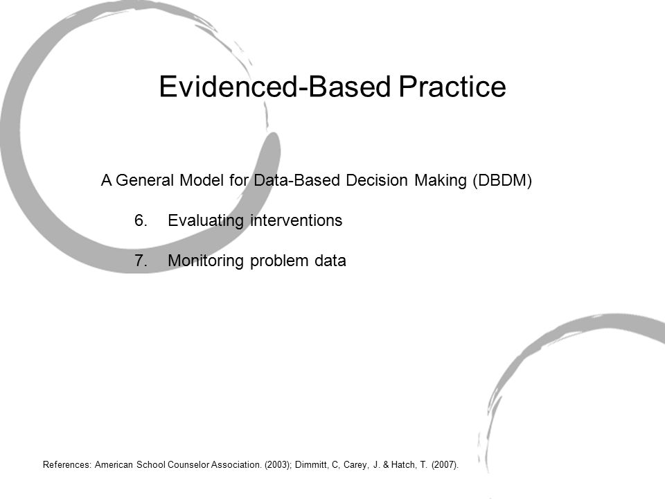 Evidenced-Based Practice A General Model for Data-Based Decision Making (DBDM) 6.Evaluating interventions 7.Monitoring problem data References: American School Counselor Association.