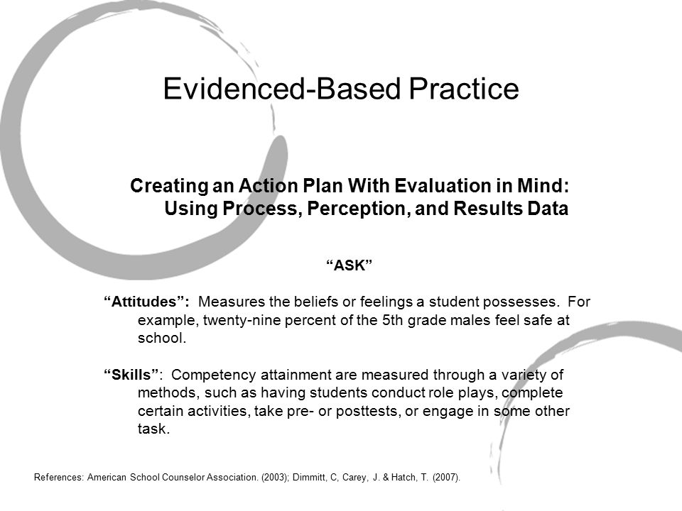 Evidenced-Based Practice Creating an Action Plan With Evaluation in Mind: Using Process, Perception, and Results Data ASK Attitudes : Measures the beliefs or feelings a student possesses.