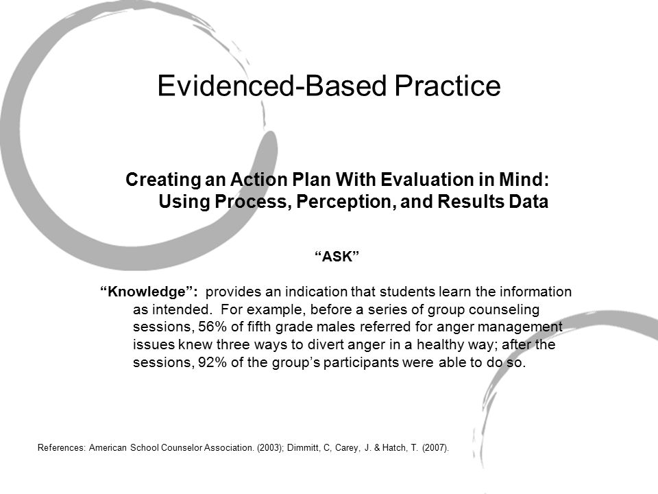 Evidenced-Based Practice Creating an Action Plan With Evaluation in Mind: Using Process, Perception, and Results Data ASK Knowledge : provides an indication that students learn the information as intended.