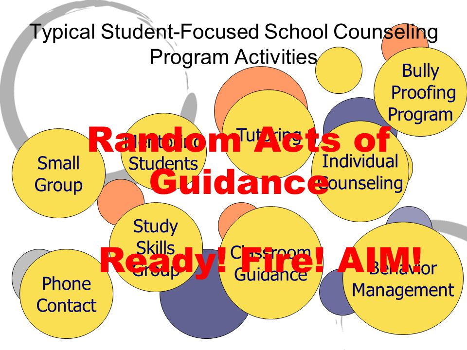Mentoring Students Phone Contact Study Skills Group Small Group Classroom Guidance Behavior Management Bully Proofing Program Tutoring Intentional Student-Focused School Counseling Programs 70% Attendance Rate for Low SES Students Individual Counseling Data Driven Priorities