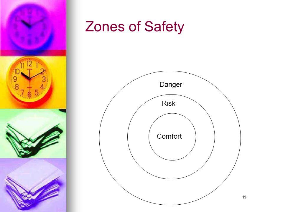 19 Zones of Safety Comfort Risk Danger
