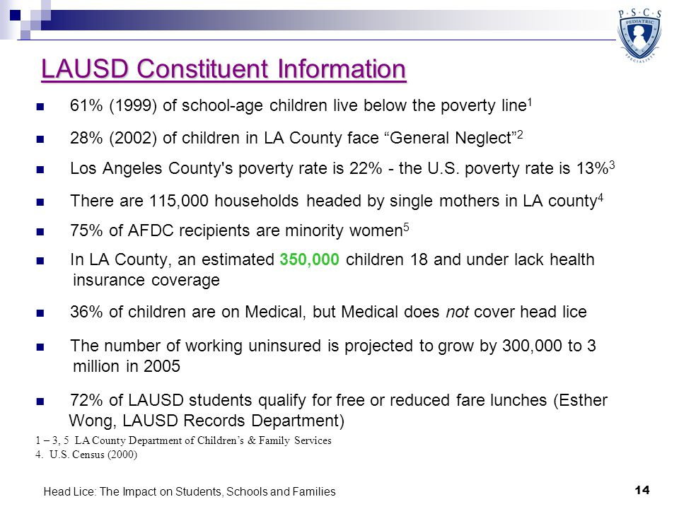 Head Lice: The Impact on Students, Schools and Families 14 LAUSD Constituent Information 61% (1999) of school-age children live below the poverty line