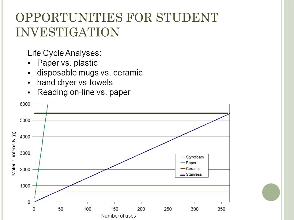 OPPORTUNITIES FOR STUDENT INVESTIGATION Life Cycle Analyses: Paper vs. plastic disposable mugs vs. ceramic hand dryer vs.towels Reading on-line vs. pa
