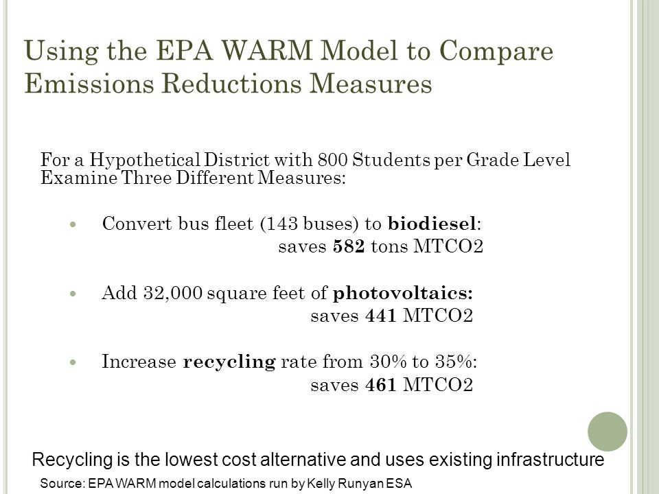 For a Hypothetical District with 800 Students per Grade Level Examine Three Different Measures: Convert bus fleet (143 buses) to biodiesel : saves 582