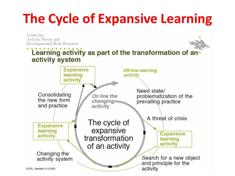 Towards a School & Community Transformation Model