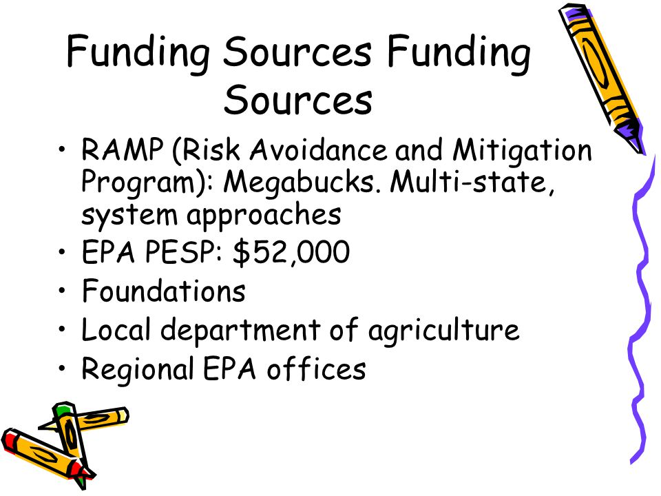 Funding Sources RAMP (Risk Avoidance and Mitigation Program): Megabucks. Multi-state, system approaches EPA PESP: $52,000 Foundations Local department