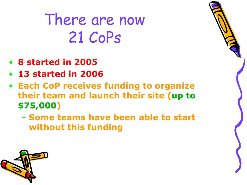 There are now 21 CoPs 8 started in 2005 13 started in 2006 Each CoP receives funding to organize their team and launch their site (up to $75,000) –Some teams have been able to start without this funding