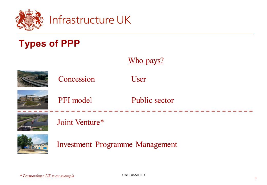 8 Types of PPP * Partnerships UK is an example Investment Programme Management Joint Venture* Who pays.