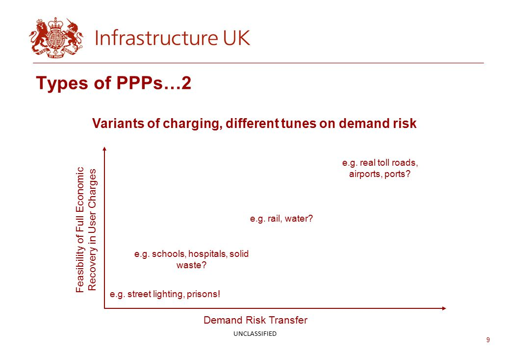 9 Types of PPPs…2 Demand Risk Transfer Feasibility of Full Economic Recovery in User Charges e.g.