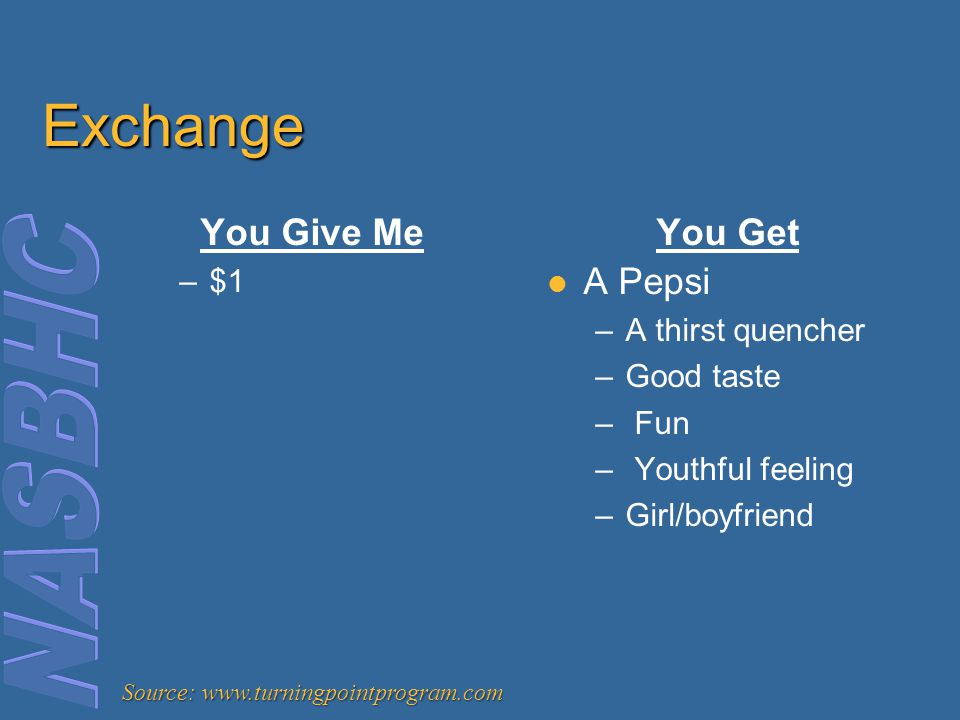 Exchange You Give Me –$1 You Get A Pepsi –A thirst quencher –Good taste – Fun – Youthful feeling –Girl/boyfriend Source: www.turningpointprogram.com