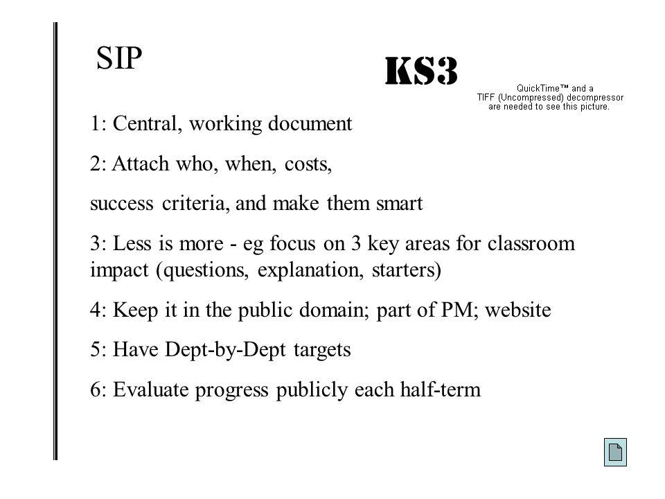 KS3 IMPACT! Making an impact through School Improvement Planning & Evaluation