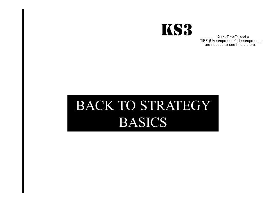 KS3 IMPACT! & allowances