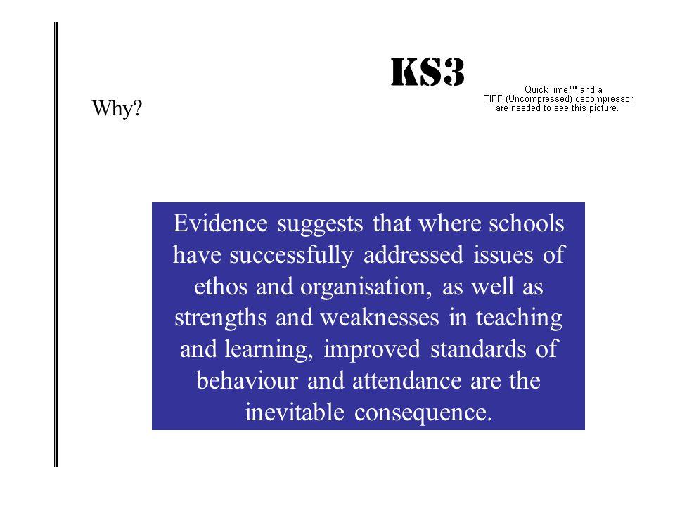 KS3 IMPACT! Making an impact through Behaviour & Attendance Strand