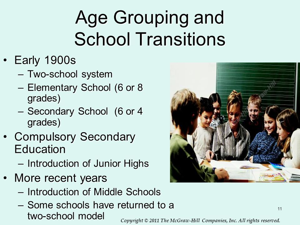 Copyright © 2011 The McGraw-Hill Companies, Inc. All rights reserved. 11 Age Grouping and School Transitions Early 1900sEarly 1900s –Two-school system