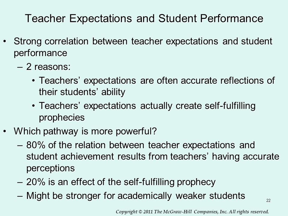 Copyright © 2011 The McGraw-Hill Companies, Inc. All rights reserved. Teacher Expectations and Student Performance Strong correlation between teacher