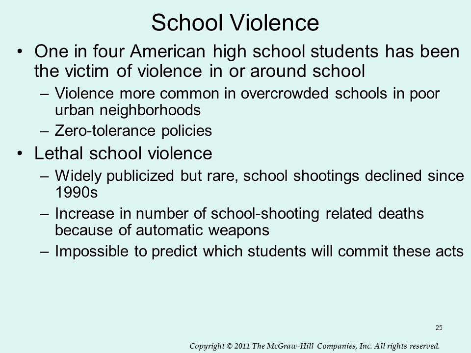 Copyright © 2011 The McGraw-Hill Companies, Inc. All rights reserved. 25 School Violence One in four American high school students has been the victim