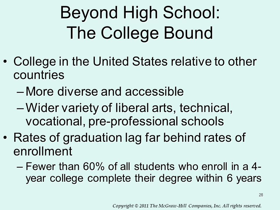Copyright © 2011 The McGraw-Hill Companies, Inc. All rights reserved. 28 Beyond High School: The College Bound College in the United States relative t