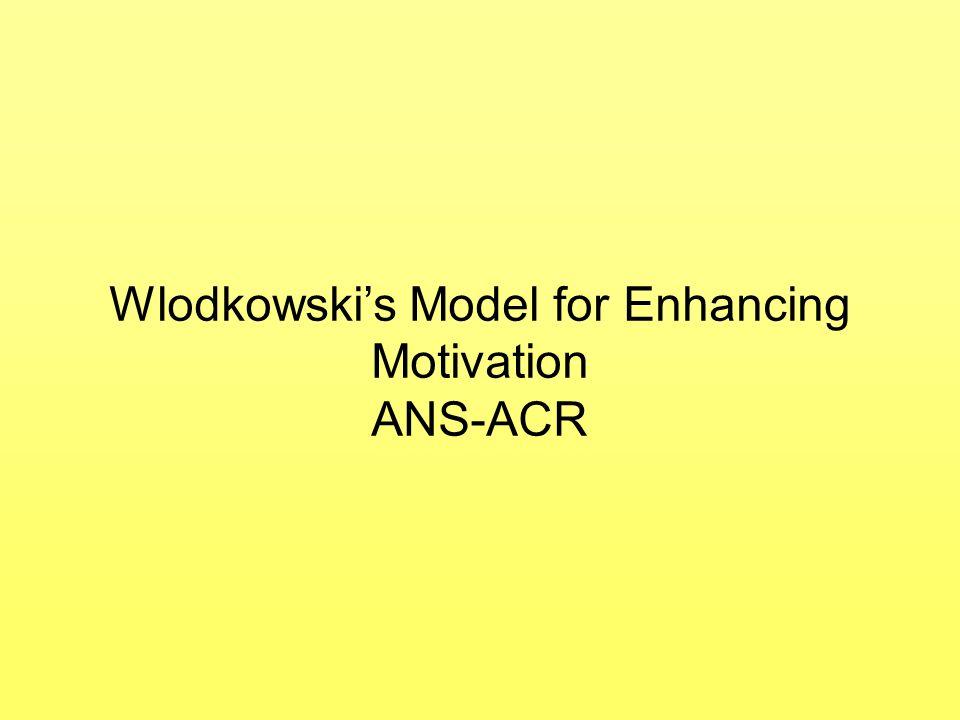 Wlodkowski's Model for Enhancing Motivation ANS-ACR