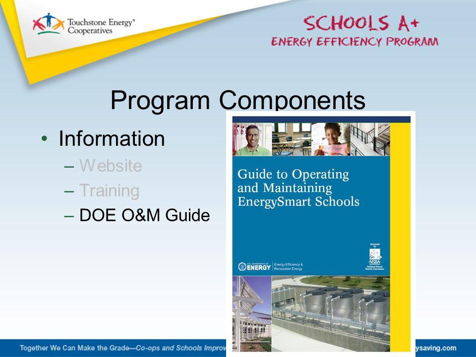Information –Website –Training –DOE O&M Guide Program Components