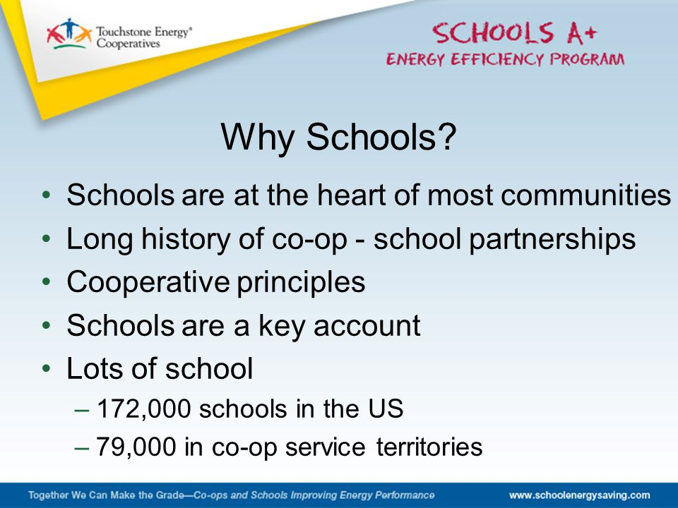 Schools are at the heart of most communities Long history of co-op - school partnerships Cooperative principles Schools are a key account Lots of scho