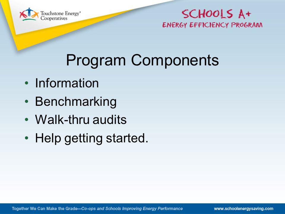 Information Benchmarking Walk-thru audits Help getting started. Program Components