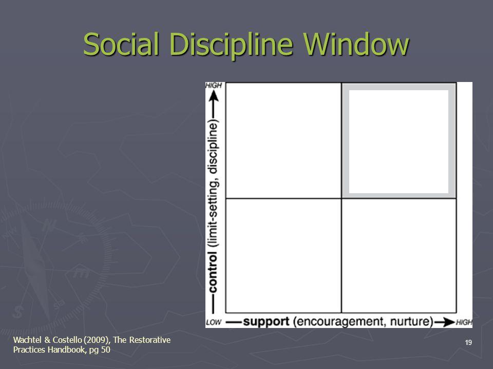 Social Discipline Window Wachtel & Costello (2009), The Restorative Practices Handbook, pg 50 19