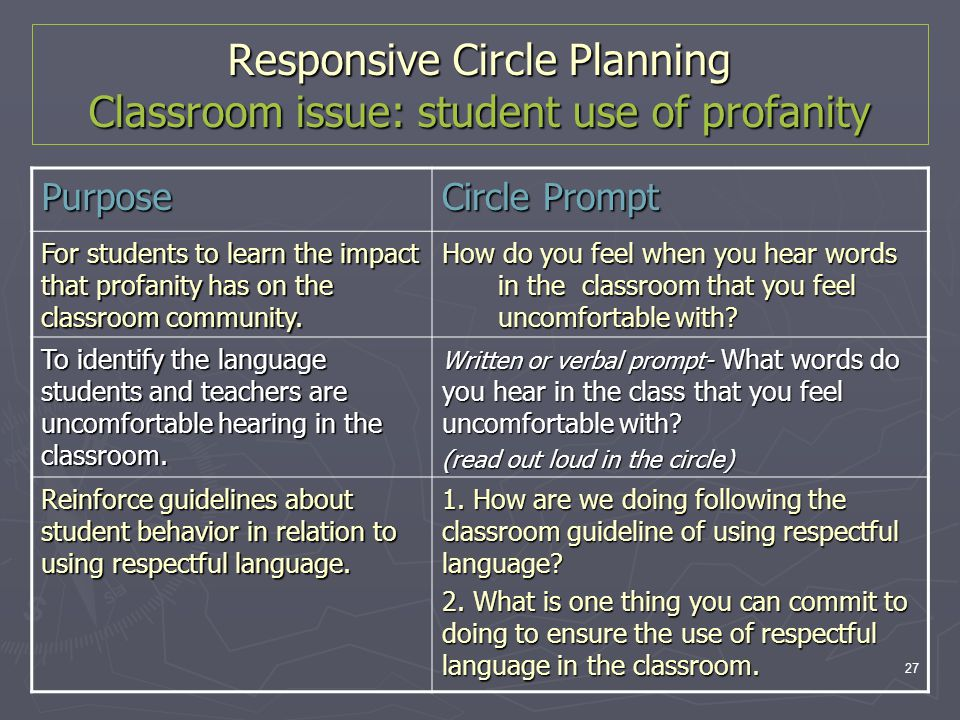Responsive Circle Planning Classroom issue: student use of profanity Purpose Circle Prompt For students to learn the impact that profanity has on the