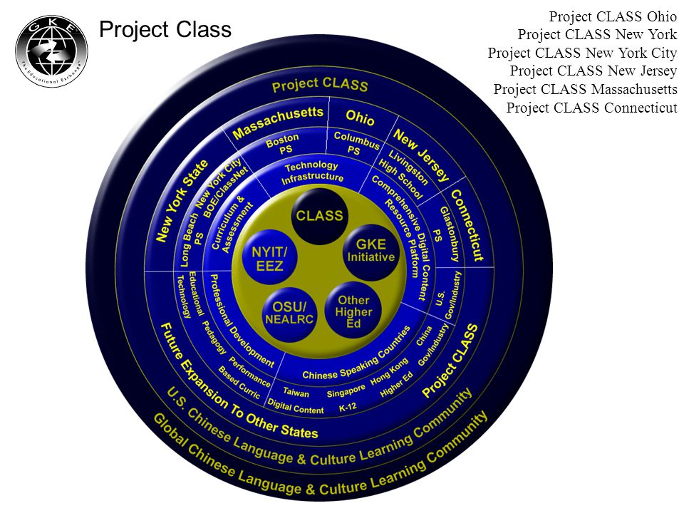 Project Class 專案 Project CLASS Ohio Project CLASS New York Project CLASS New York City Project CLASS New Jersey Project CLASS Massachusetts Project CLASS Connecticut