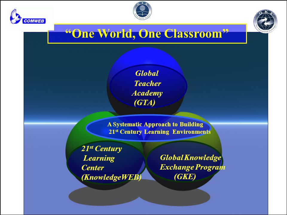 Global Teacher Academy (GTA) 21 st Century Learning Center (KnowledgeWEB) Global Knowledge Exchange Program (GKE) A Systematic Approach to Building 21