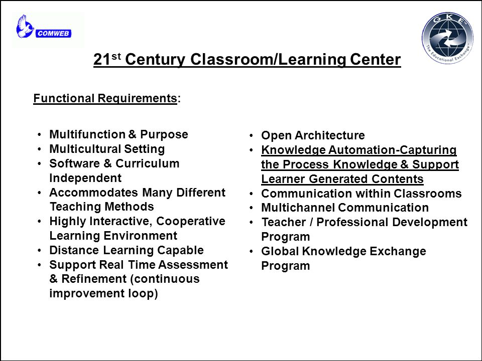 21 st Century Classroom/Learning Center Functional Requirements: Multifunction & Purpose Multicultural Setting Software & Curriculum Independent Accommodates Many Different Teaching Methods Highly Interactive, Cooperative Learning Environment Distance Learning Capable Support Real Time Assessment & Refinement (continuous improvement loop) Open Architecture Knowledge Automation-Capturing the Process Knowledge & Support Learner Generated Contents Communication within Classrooms Multichannel Communication Teacher / Professional Development Program Global Knowledge Exchange Program