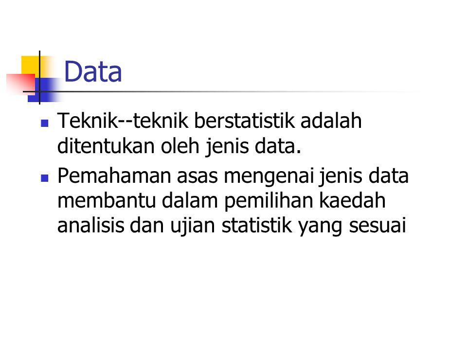 Data Teknik--teknik berstatistik adalah ditentukan oleh jenis data. Pemahaman asas mengenai jenis data membantu dalam pemilihan kaedah analisis dan uj