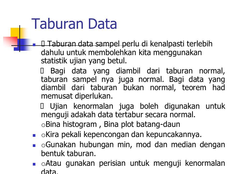 Taburan Data  Taburan data sampel perlu di kenalpasti terlebih dahulu untuk membolehkan kita menggunakan statistik ujian yang betul.  Bagi data yan