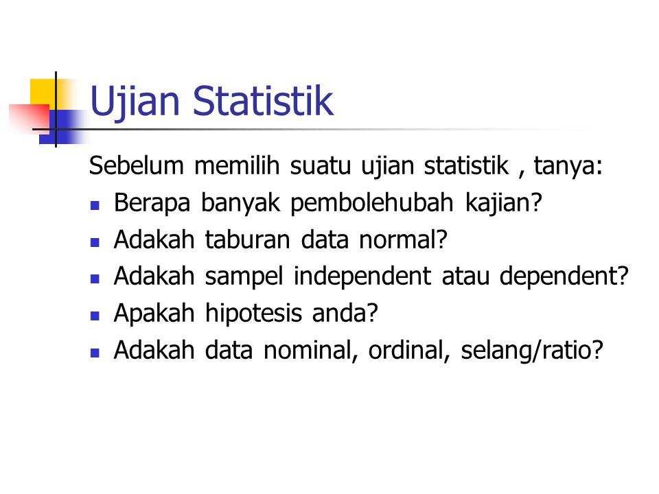 Ujian Statistik Sebelum memilih suatu ujian statistik, tanya: Berapa banyak pembolehubah kajian? Adakah taburan data normal? Adakah sampel independent