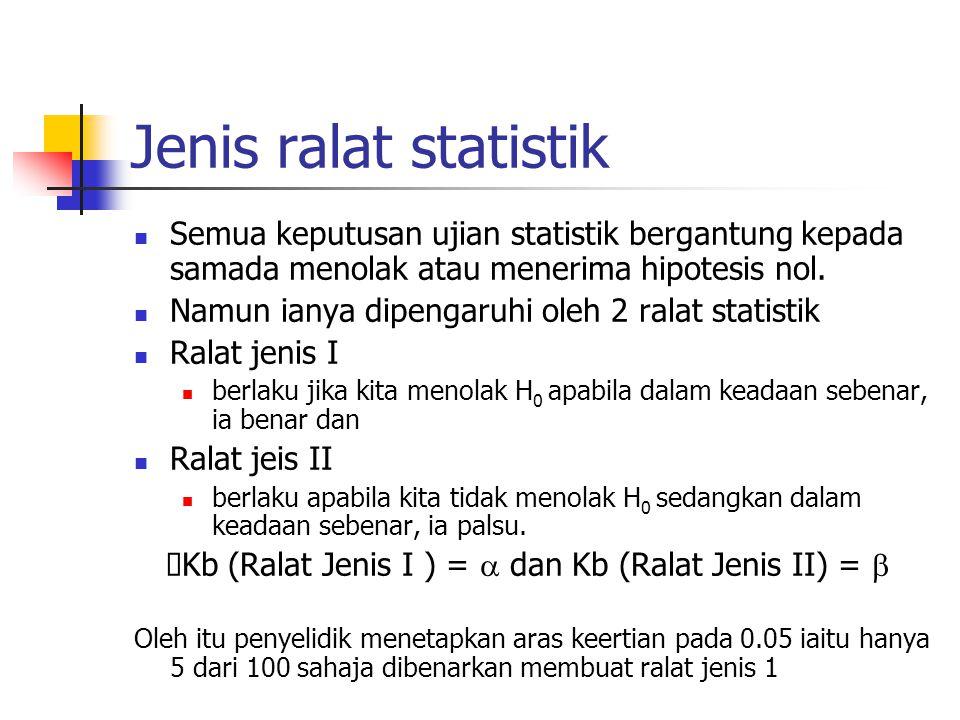 Jenis ralat statistik Semua keputusan ujian statistik bergantung kepada samada menolak atau menerima hipotesis nol. Namun ianya dipengaruhi oleh 2 ral