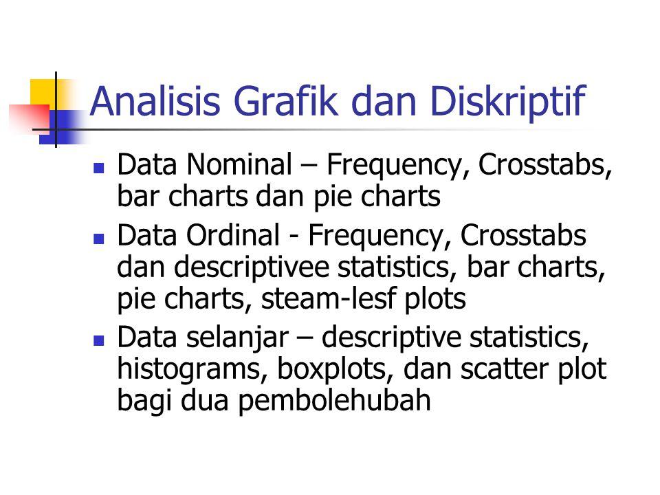 Analisis Grafik dan Diskriptif Data Nominal – Frequency, Crosstabs, bar charts dan pie charts Data Ordinal - Frequency, Crosstabs dan descriptivee sta